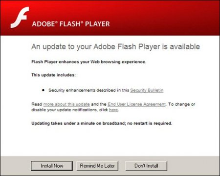 Flash Player и Adobe