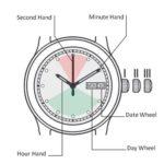 Как установить дату на механических часах