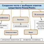 Создание теста с выбором ответов средствами PowerPoint.