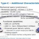 Стандарт USB 3.1